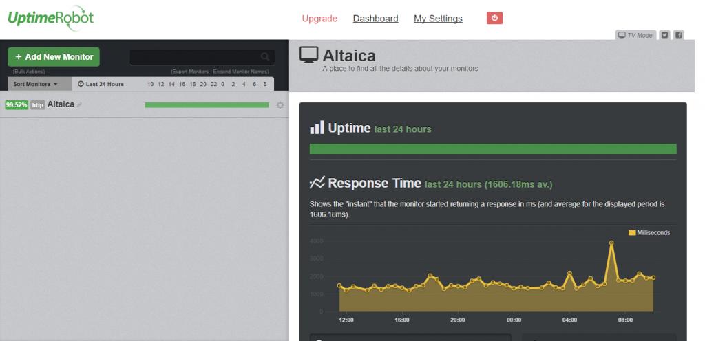 Monitorowanie dostępności strony - uptimerobot.com